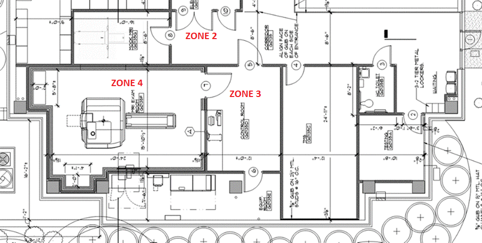 Safety Zones 2-4